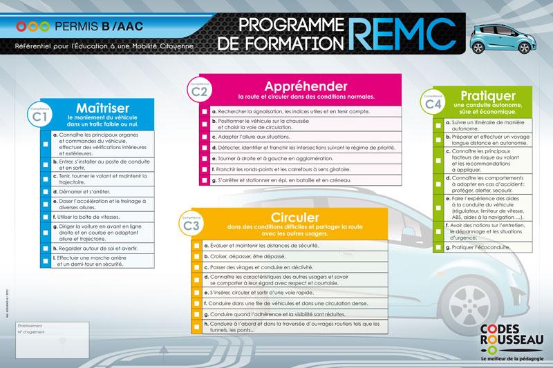 Programme de formation REMC